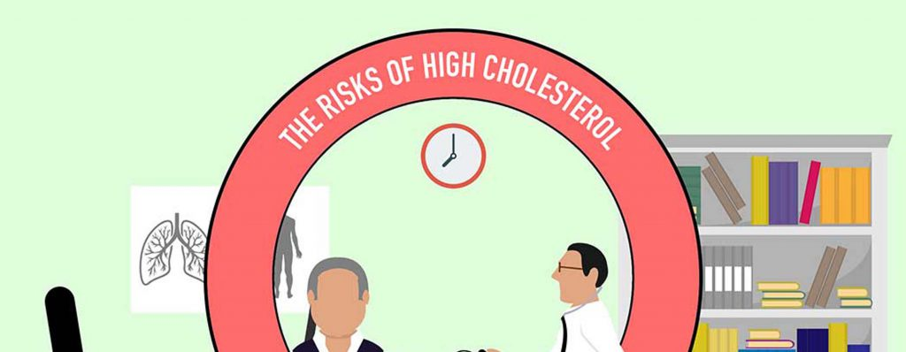 The Risks of High Cholesterol